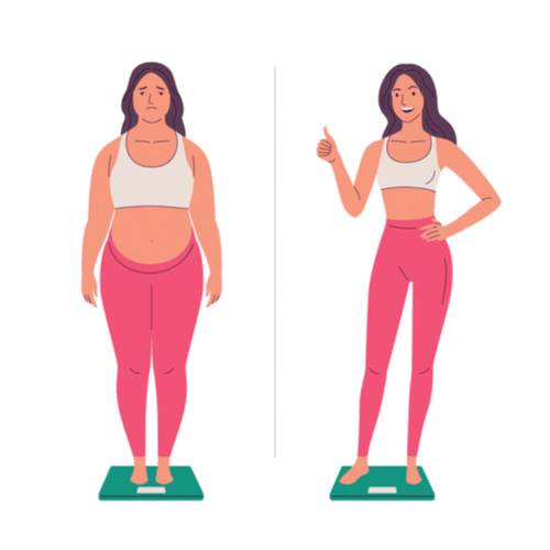 Calibrate for weight loss