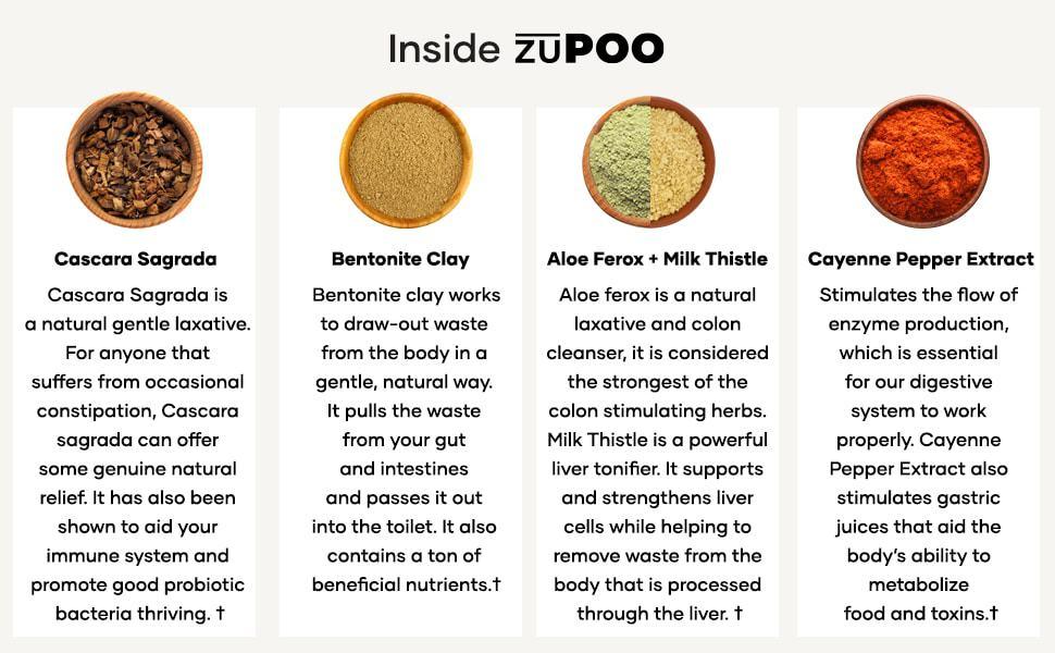 zuPoo Ingredients